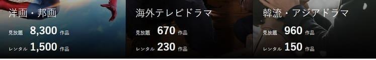 見放題・レンタル作品数