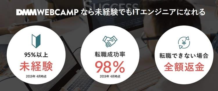 DMMウェブキャンプ(DMM WEBCAMP)の特徴