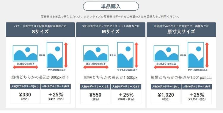Snapmart(スナップマート)の写真販売価格